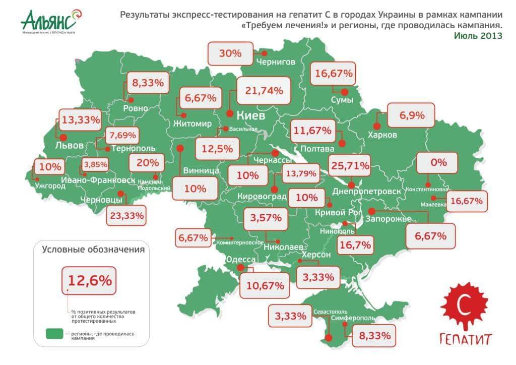 Статистика заболеваний гепатитом С в Украине
